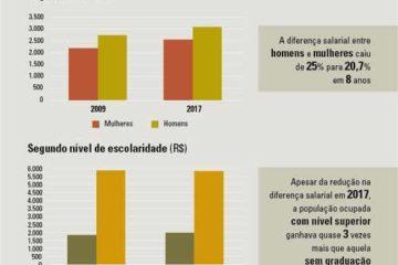 Imagem do gráfico demonstrativo