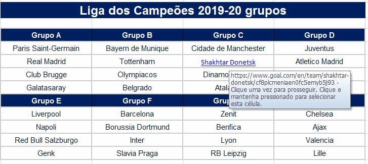 Imagem da Tabela de grupos da Champions